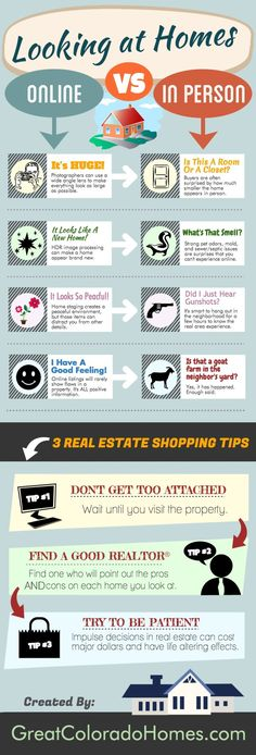 This is a great Real Estate infograph explaining the difference between looking at homes online VERSUS in person. #realestate Buying a Home #buyingahome #homebuyingtips