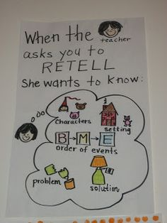"I'd reframe with ""When we retell, we..."" This is not work ""for the teacher"". It's important to teach HOW to do this and HOW retelling helps us as readers, not just in assessments..."