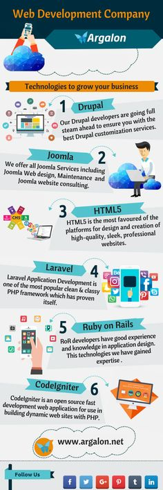 Argalon Technologies is probably the most famous website development company in India. We believe in understanding client's necessity and transforming that necessity into successful software solutions that drive businesses to the scaling heights.