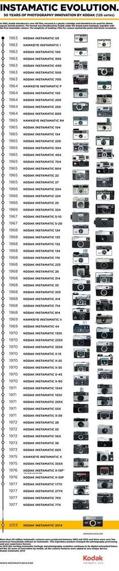 Photography Timeline, Blur Photography, History Of Photography, Photography Lessons, Vintage Photography, Old Cameras, Vintage Cameras, Vintage Ads, Kodak Camera