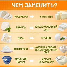 Если под рукой нет дорогого сыра для вашего блюда - не беда!