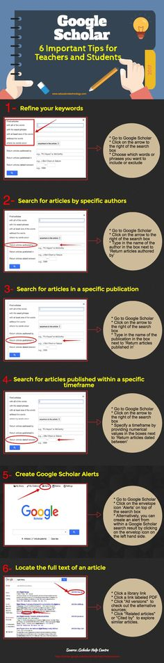 6 Basic Google Scholar Tips Every Teacher Should Know about