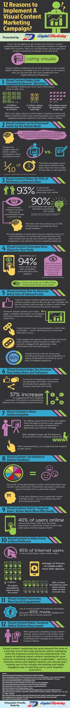 12 Reasons to Implement A Visual #ContentMarketing Campaign #Infographic #yvlcm