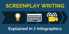 Former MGM Executive Stephanie Palmer explains screenplay writing using 7 infographics to help you learn how to write a screenplay you can sell.