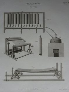 Original 1820 Industrial Bleaching Equipment Matted Print - Machine - Diagram…
