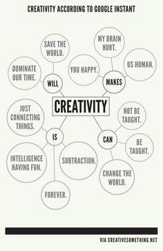 Creativita-secondo-Google.
