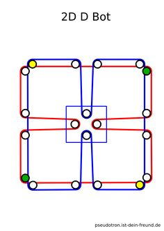 2D D Bot 5 Axis Cnc, 2d, Symbols, Peace, Sobriety, Glyphs, World, Icons
