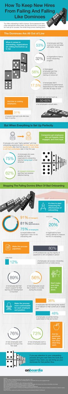The Falling Domino Effect of Bad Onboarding   Aberdeen Essentials