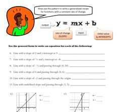 Worksheet Y Mx B Worksheet equation and worksheets on pinterest this mini unit days introduces the ymxb form as a general formula for linear functions from students learn to write equations linear