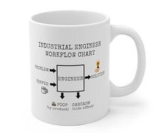 Cool Coffee mugs T-shirts Posters Gifts. Get them by MuggersCo Great Gifts For Men, Electrical Engineering, Coffee Mugs, Best Gifts, Unique Jewelry, Handmade Gifts, Posters, Messages, Cool Stuff