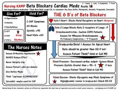 Nursing KAMP - The Nurses Notes on Nursing » Cardiac KAMP