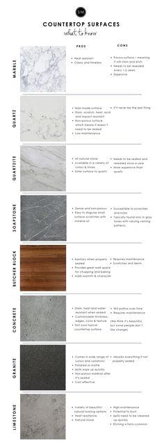 Kitchen Interior Design Remodeling Kitchen Countertop Surfaces 101 - STUDIO MCGEE - The pros, cons, and all the info on different countertop options! Kitchen Redo, Kitchen Backsplash, Kitchen And Bath, Kitchen Ideas, Kitchen Layout, Kitchen Small, Backsplash Ideas, Granite Kitchen, Kitchen Inspiration