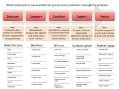customer experience maturity model pdf