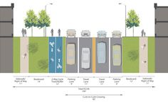 cycle track section - Google Search