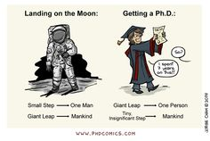 The PHD Movies - Free during the Coronavirus Crisis Student Memes, Phd Student, Dissertation Motivation, Phd Humor, Phd Comics, Medical Memes, Science Memes, Science Fun, Criminology