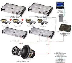 Car Sound System Diagram Sound system diagram. I like the setup but ...