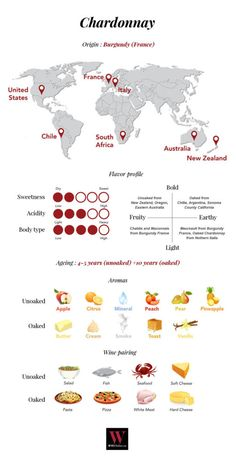 Chardonnay International Wine Day - For The Love Of Wine Wine Cheese Pairing, Wine Pairings, Food Pairing, Cheese Pairings, Wine Facts, Chardonnay Wine, Wine Varietals, Chateauneuf Du Pape, Wine Education
