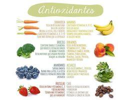 Antioxidantes @@@@.....http://es.pinterest.com/saludnutricionY/nutrici%C3%B3n-h%C3%A1bitos-alimenticios/