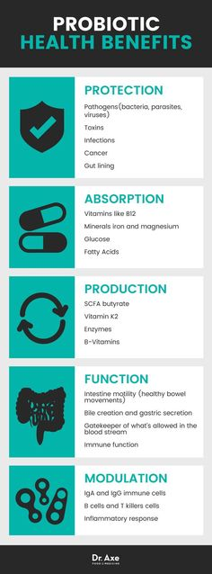 Probiotics benefits - Dr. Axe