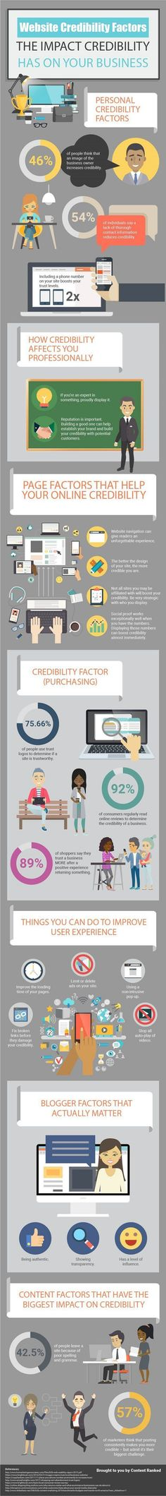 Business infographic : Business infographic : The Incredible Credible Website: How Credibility Boosts Y