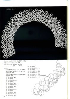 Tatting pattern tatting lace tatting collar por LibraryPatterns