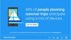44% of PEOPLE PLANNING SUMMER TRIPS anticipate using a mix of devices. Think With Google, Summer Travel, Insight, Trips, Thoughts, People, Viajes, Traveling, People Illustration