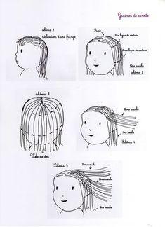 Vorlage Puppen Haare