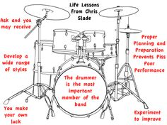 Learn how to read drum music with drumnuts free drum lessons. See how easy it to read drum music and how reading can help you to become a better drummer. Drum Sheet Music, Drums Sheet, Piano Sheet, Learn Drums, How To Play Drums, Drum Lessons, Music Lessons, Trommler, Drums Art