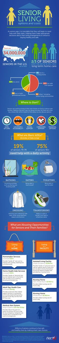 This infographic from Alert1 breaks caregiving down by the numbers.