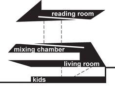 Seattle Public Library OMA Programmerad med oprogrammerade mellanrum