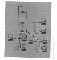Network Architecture, Line, Floor Plans, The Unit, Fishing Line, Floor Plan Drawing, House Floor Plans