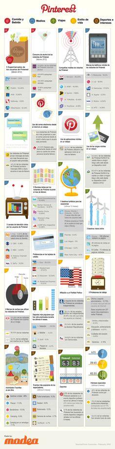 Infografia Pinterest #Infografía