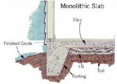 Concrete Footings For A Detached Garage??? - Building & Construction - DIY Chatroom - DIY Home Improvement Forum