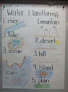 anchor chart idea for an introduction to landforms and bodies of water