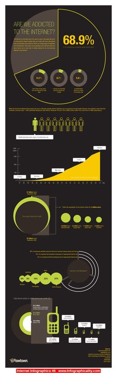 Internet Infographics 46 - http://infographicality.com/internet-infographics-46/