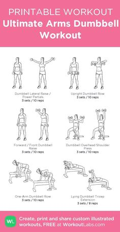photo about Printable Arm Workouts called The Summer time Sleeveless Arm Toner Workou: my tailor made printable