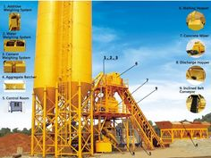 factory production concrete batch plant with additive scale supply