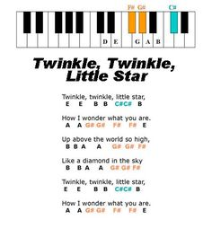 Simple Kids Songs for Beginner Piano Players   Music   Pinterest ...