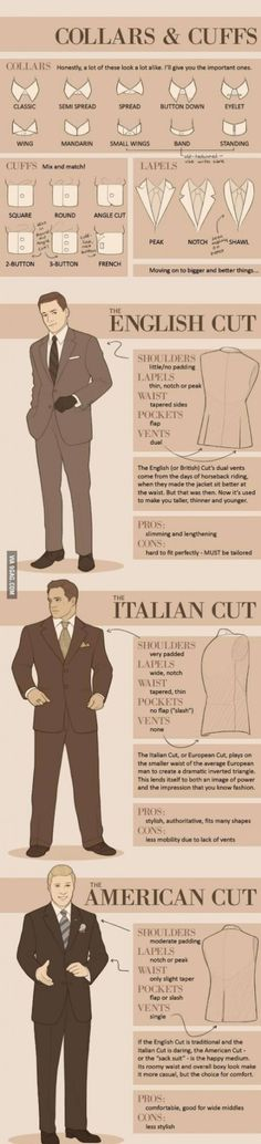 Men's suits info graphic
