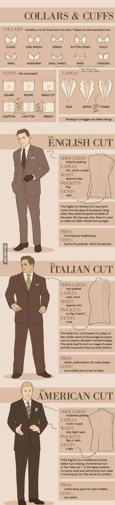 Men's #suits info graphic