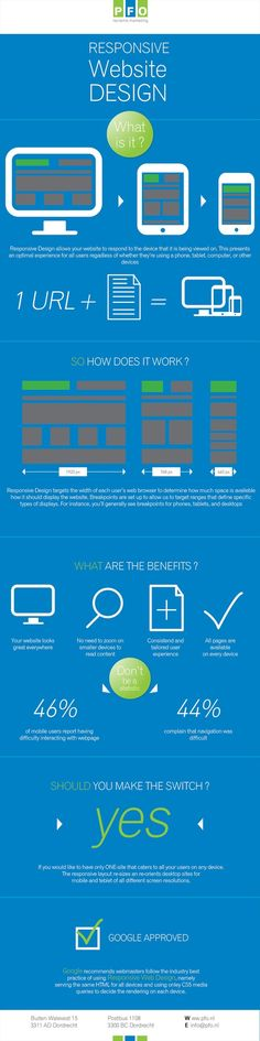 [Infographic] How does it work? Responsive Websites Design-by Bootcamp Media #Infographic #WebDesign #WebsiteDesign