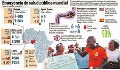 Medicina de Consultorio: Ébola: Resucita una antigua amenaza