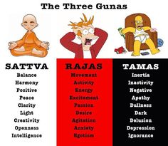 The 3 Gunas: A Yogic understanding of Addiction & Recovery. Chakras, Pilates, Ayurvedic Healing, Ayurveda Yoga, Nicotine Addiction, Yoga Philosophy, Addiction Recovery, Addiction Quotes, Addiction Help