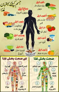 Natural Health Tips, Good Health Tips, Health Advice, Garlic Health Benefits, Fruit Benefits, Beauty Tips For Skin, Health And Beauty Tips, Onion Oil For Hair, General Knowledge Book