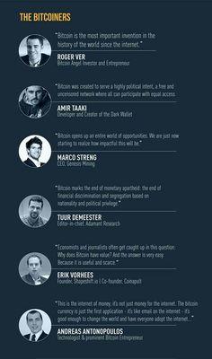 #bitcoin #voices #thebitcoiners