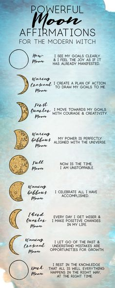 Personal affirmations to use during the moons cycle