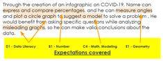 Gerard Lewis - Report Cards FAQ Report Cards, Mathematics, Curriculum, Periodic Table, Math, Resume, Periodic Table Chart, Teaching Plan, Periotic Table