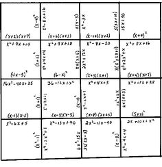 Grid Game for Multiplying Polynomials