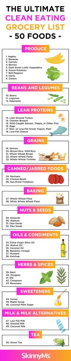 Losing weight & feeling healthy starts with stocking up on the right foods. Here's the ultimate clean-eating grocery list, 50 foods to help you reach your goals.