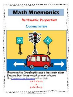 Math Tricks Mnemonics- Commutative Law